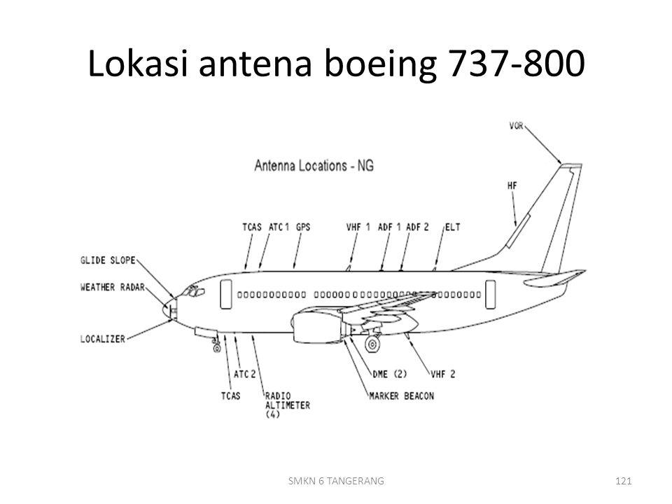 Lokasi antena boeing 737-800 121SMKN 6 TANGERANG