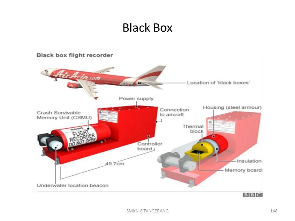 Black Box 148SMKN 6 TANGERANG