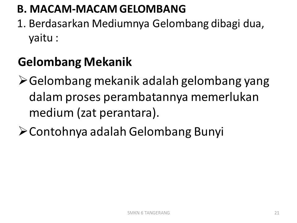 B. MACAM-MACAM GELOMBANG 1.