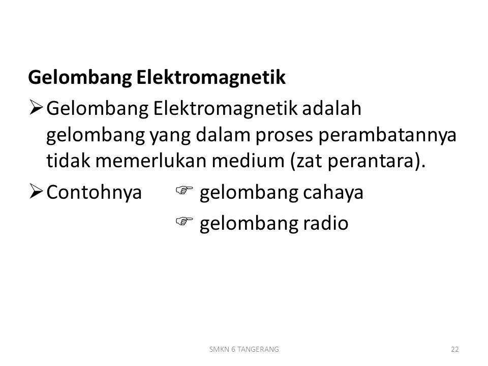 Gelombang Elektromagnetik  Gelombang Elektromagnetik adalah gelombang yang dalam proses perambatannya tidak memerlukan medium (zat perantara).