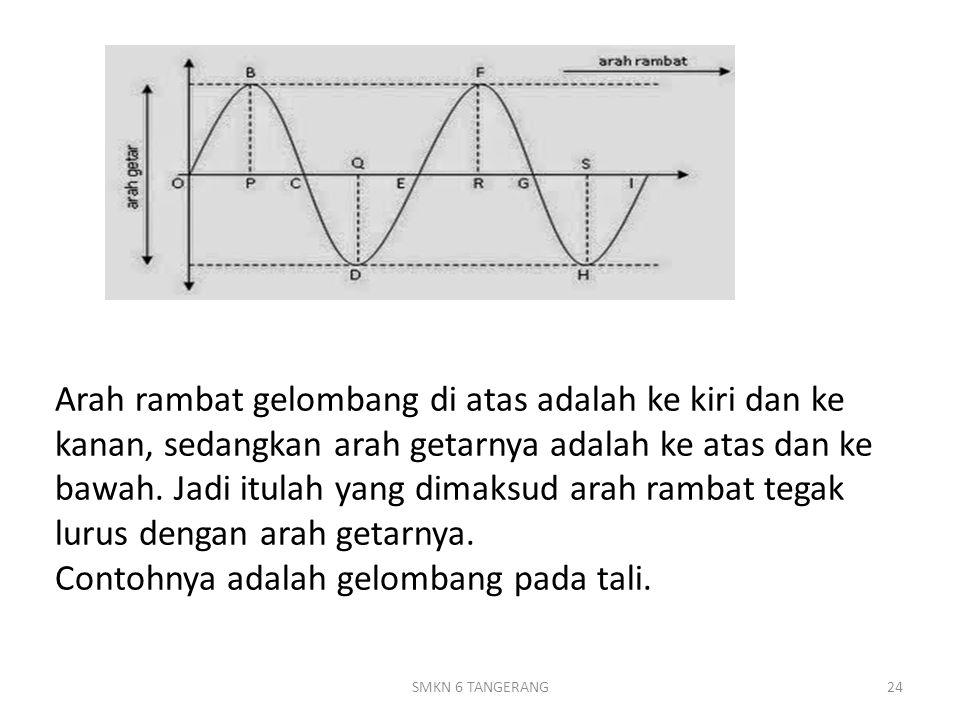 Arah rambat gelombang di atas adalah ke kiri dan ke kanan, sedangkan arah getarnya adalah ke atas dan ke bawah.
