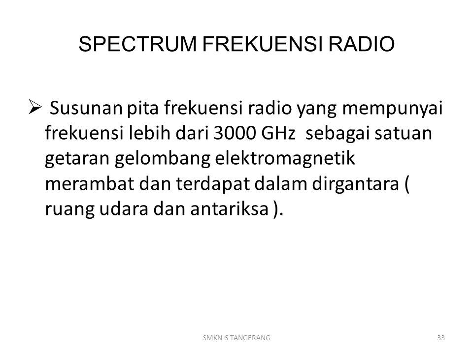 SPECTRUM FREKUENSI RADIO  Susunan pita frekuensi radio yang mempunyai frekuensi lebih dari 3000 GHz sebagai satuan getaran gelombang elektromagnetik merambat dan terdapat dalam dirgantara ( ruang udara dan antariksa ).