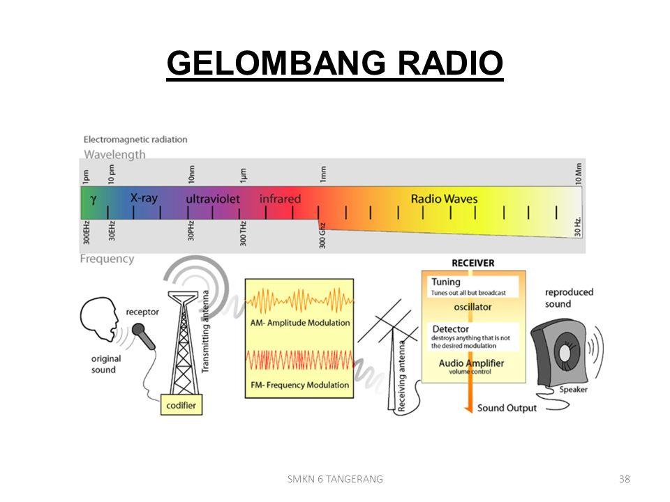 GELOMBANG RADIO 38SMKN 6 TANGERANG