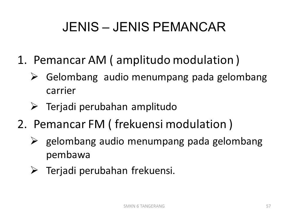 JENIS – JENIS PEMANCAR 1.Pemancar AM ( amplitudo modulation )  Gelombang audio menumpang pada gelombang carrier  Terjadi perubahan amplitudo 2.Pemancar FM ( frekuensi modulation )  gelombang audio menumpang pada gelombang pembawa  Terjadi perubahan frekuensi.