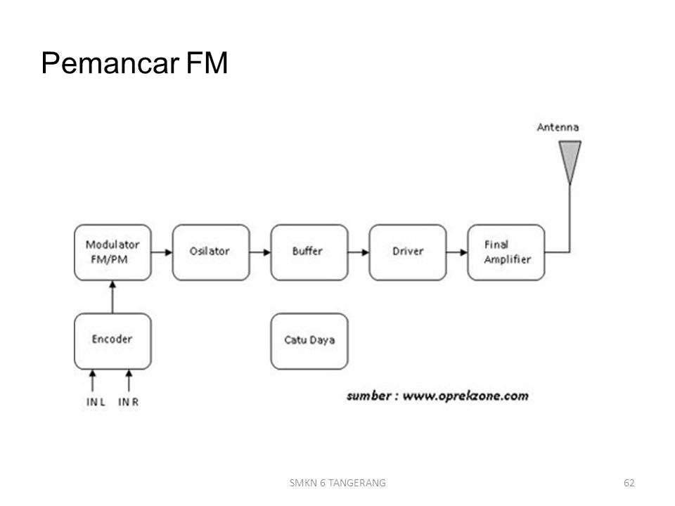 Pemancar FM 62SMKN 6 TANGERANG