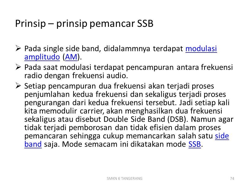 Prinsip – prinsip pemancar SSB  Pada single side band, didalammnya terdapat modulasi amplitudo (AM).modulasi amplitudoAM  Pada saat modulasi terdapat pencampuran antara frekuensi radio dengan frekuensi audio.