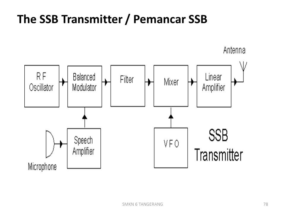 The SSB Transmitter / Pemancar SSB 78SMKN 6 TANGERANG