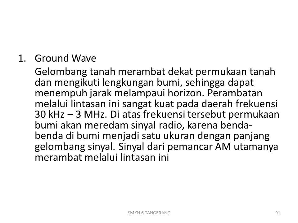 1.Ground Wave Gelombang tanah merambat dekat permukaan tanah dan mengikuti lengkungan bumi, sehingga dapat menempuh jarak melampaui horizon.
