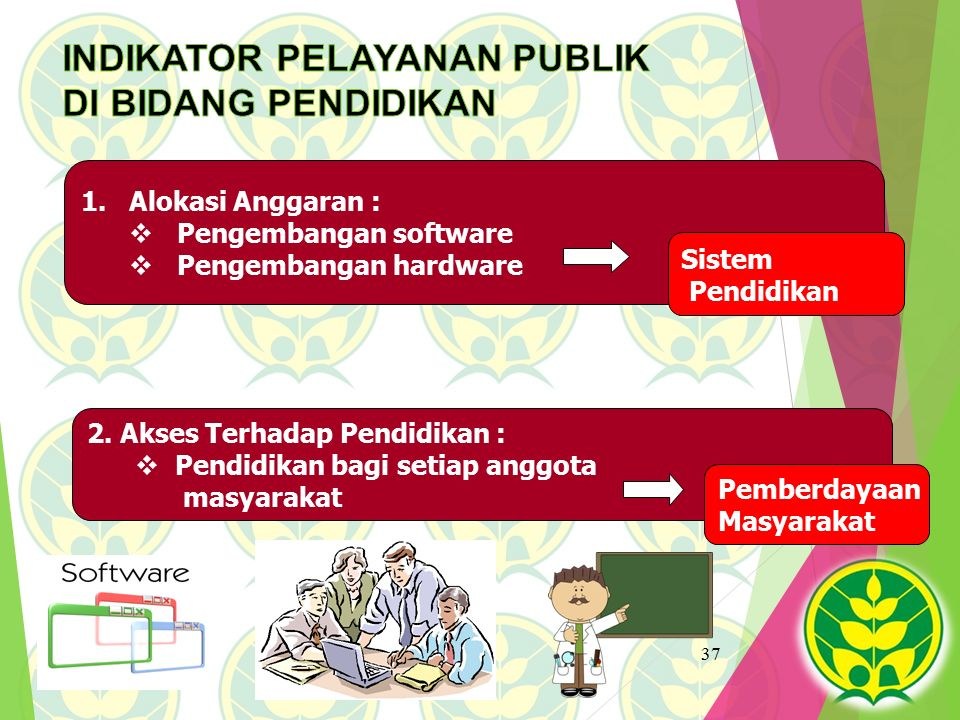 37 1.Alokasi Anggaran :  Pengembangan software  Pengembangan hardware 2. Akses Terhadap Pendidikan :  Pendidikan bagi setiap anggota masyarakat Sis