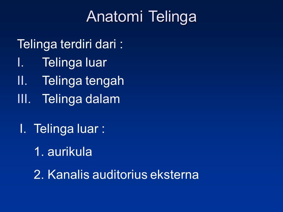 Anatomi Telinga Telinga terdiri dari : I.Telinga luar II.Telinga tengah III.Telinga dalam I.Telinga luar : 1. aurikula 2. Kanalis auditorius eksterna