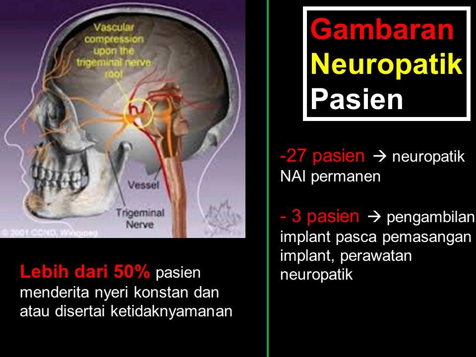 Gambaran Neuropatik Pasien -27 pasien  neuropatik NAI permanen - 3 pasien  pengambilan implant pasca pemasangan implant, perawatan neuropatik Lebih dari 50% pasien menderita nyeri konstan dan atau disertai ketidaknyamanan