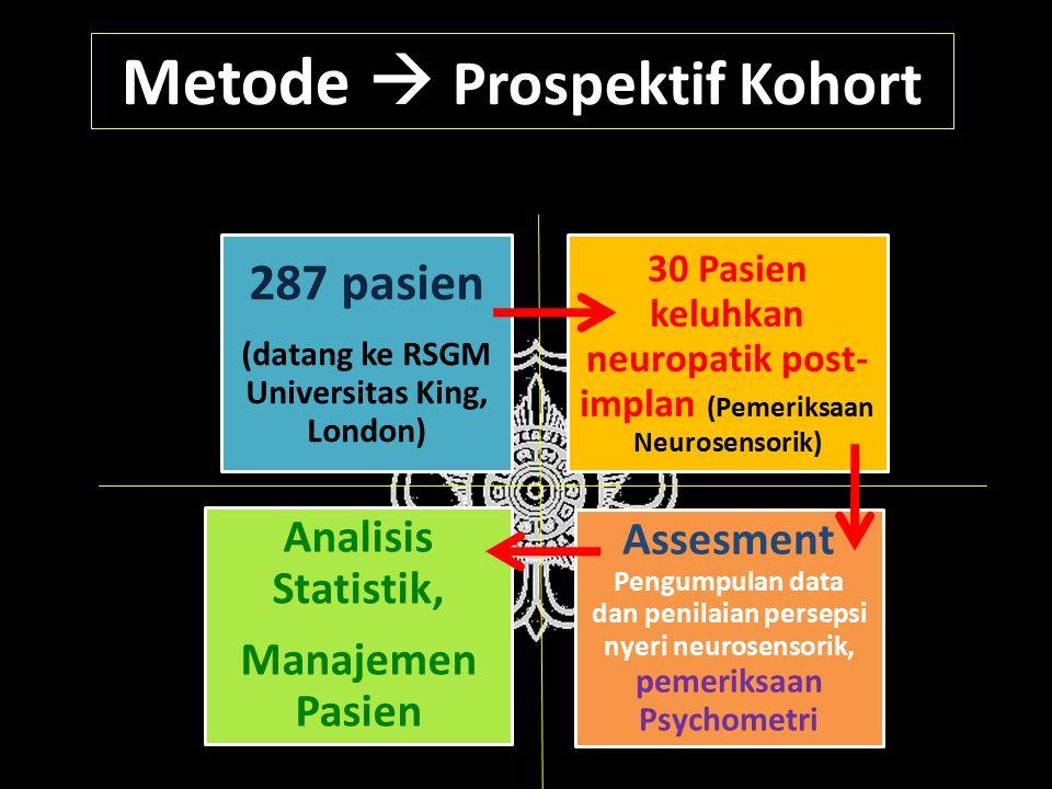 Metode  Prospektif Kohort 287 pasien (datang ke RSGM Universitas King, London) 30 Pasien keluhkan neuropatik post- implan (Pemeriksaan Neurosensorik) Analisis Statistik, Manajemen Pasien Assesment Pengumpulan data dan penilaian persepsi nyeri neurosensorik, pemeriksaan Psychometri