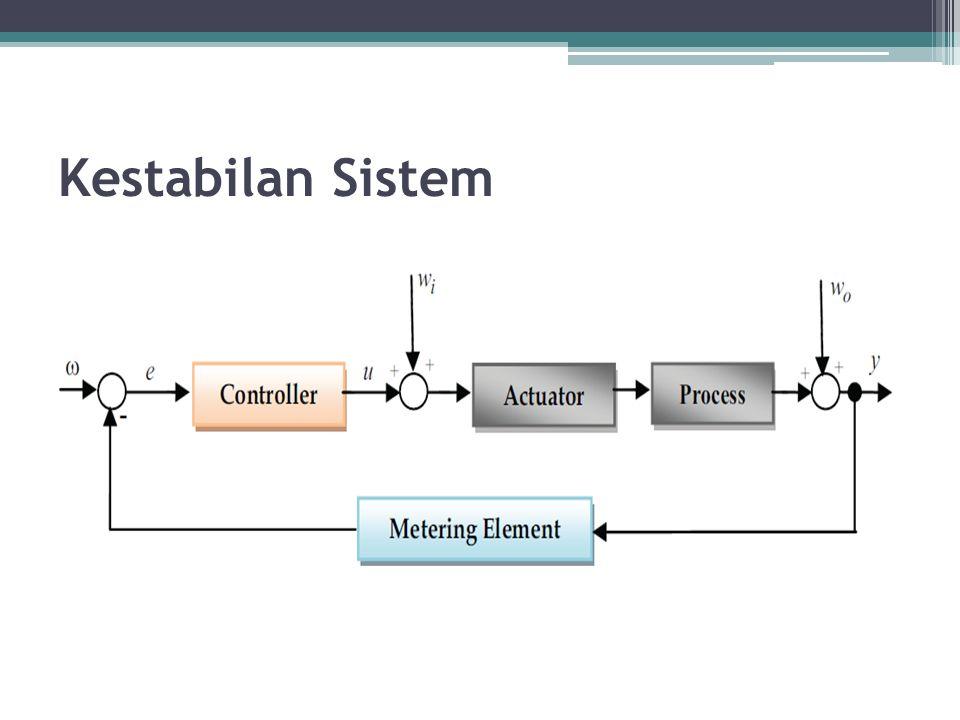 Kestabilan Sistem
