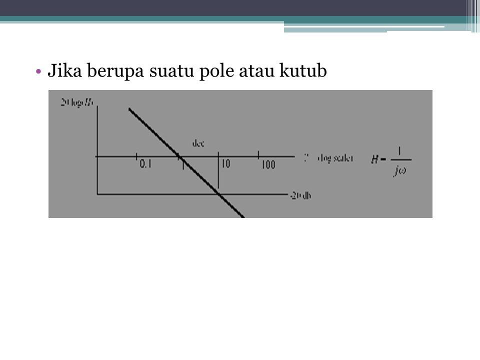 Jika berupa suatu pole atau kutub
