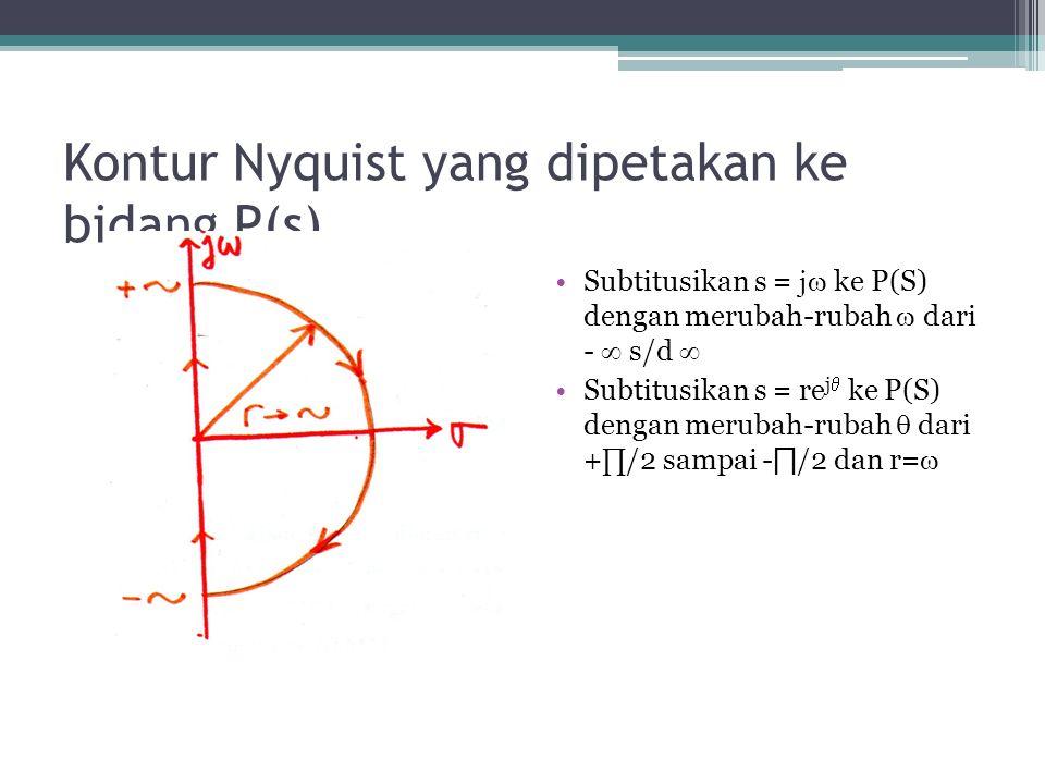 Kontur Nyquist yang dipetakan ke bidang P(s) Subtitusikan s = j  ke P(S) dengan merubah-rubah  dari -  s/d  Subtitusikan s = re j  ke P(S) dengan merubah-rubah  dari + ∏ /2 sampai - ∏ /2 dan r= 