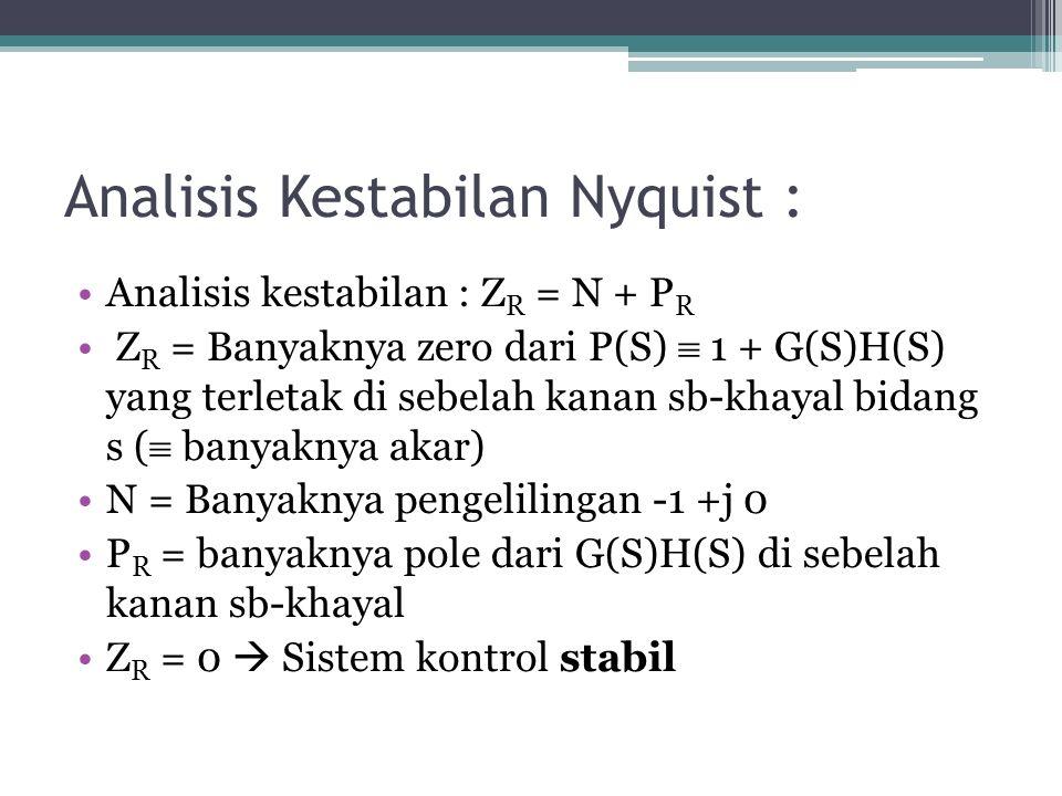 Analisis Kestabilan Nyquist : Analisis kestabilan : Z R = N + P R Z R = Banyaknya zero dari P(S)  1 + G(S)H(S) yang terletak di sebelah kanan sb-khayal bidang s (  banyaknya akar) N = Banyaknya pengelilingan -1 +j 0 P R = banyaknya pole dari G(S)H(S) di sebelah kanan sb-khayal Z R = 0  Sistem kontrol stabil