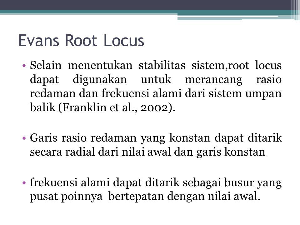 Evans Root Locus Selain menentukan stabilitas sistem,root locus dapat digunakan untuk merancang rasio redaman dan frekuensi alami dari sistem umpan balik (Franklin et al., 2002).