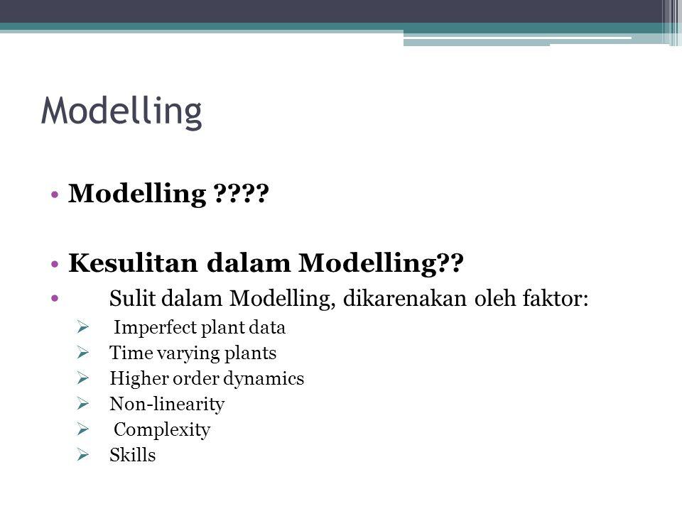 Modelling Modelling ???? Kesulitan dalam Modelling?? Sulit dalam Modelling, dikarenakan oleh faktor:  Imperfect plant data  Time varying plants  Hi