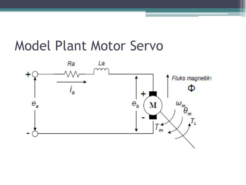 Model Plant Motor Servo