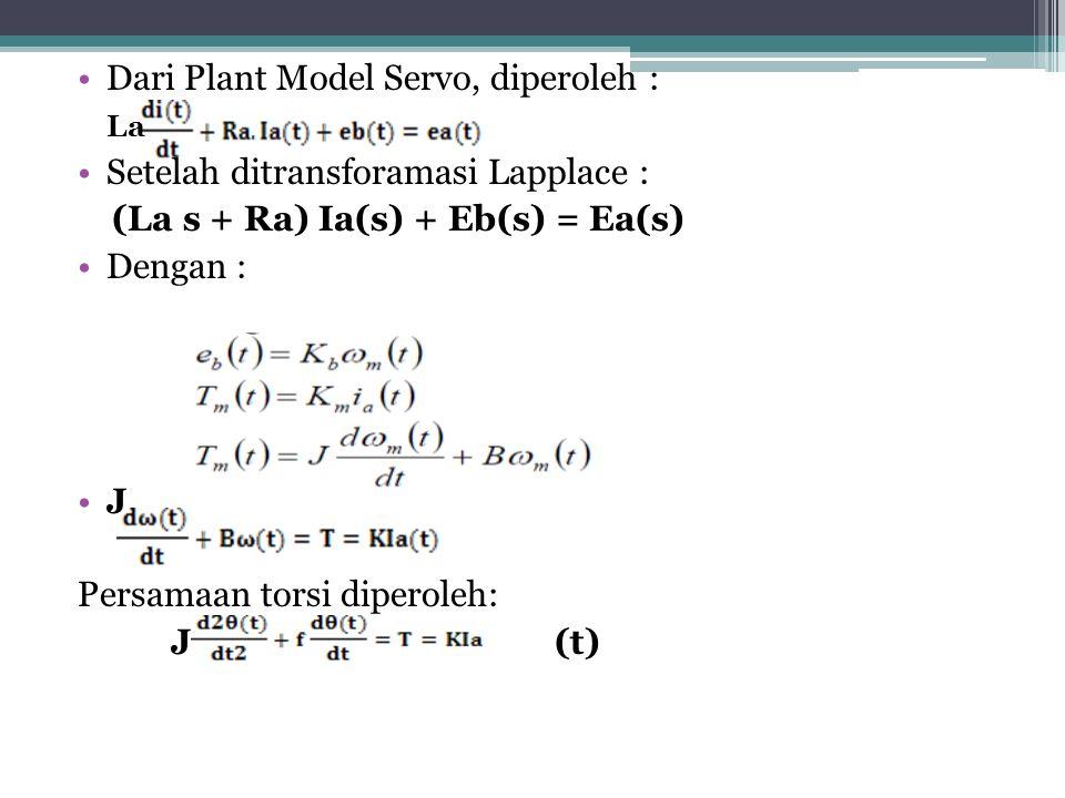 Dari Plant Model Servo, diperoleh : La Setelah ditransforamasi Lapplace : (La s + Ra) Ia(s) + Eb(s) = Ea(s) Dengan : J Persamaan torsi diperoleh: J (t