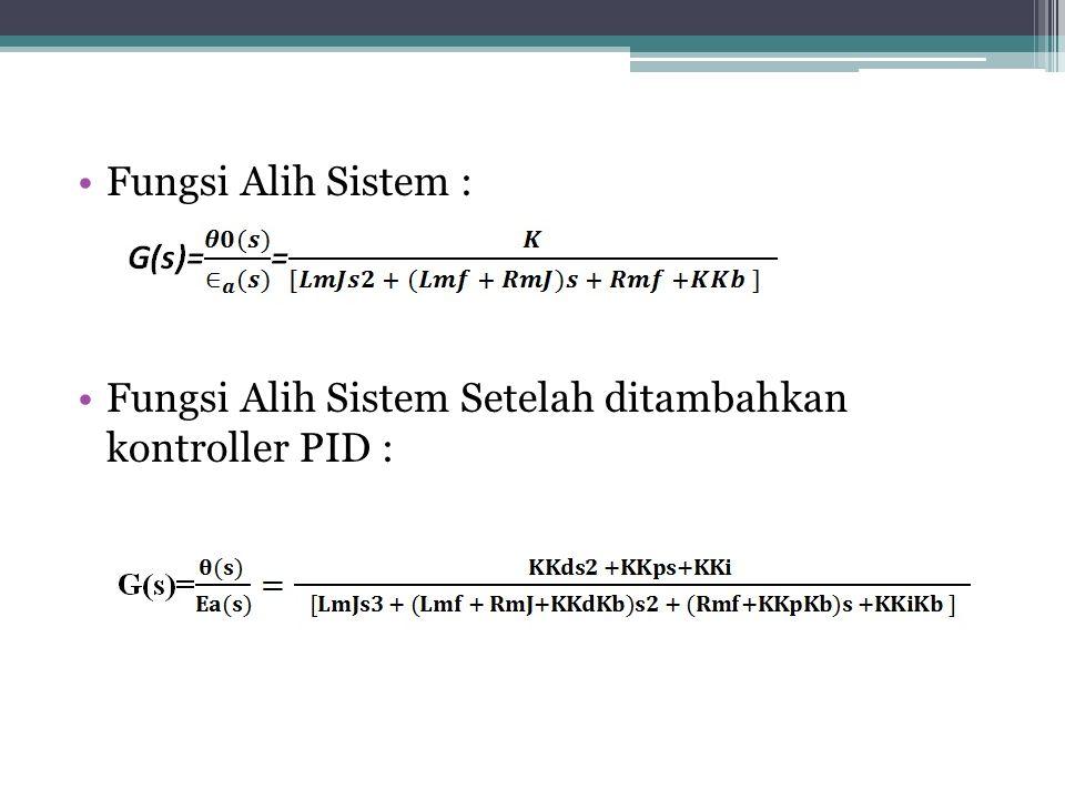 Fungsi Alih Sistem : Fungsi Alih Sistem Setelah ditambahkan kontroller PID :