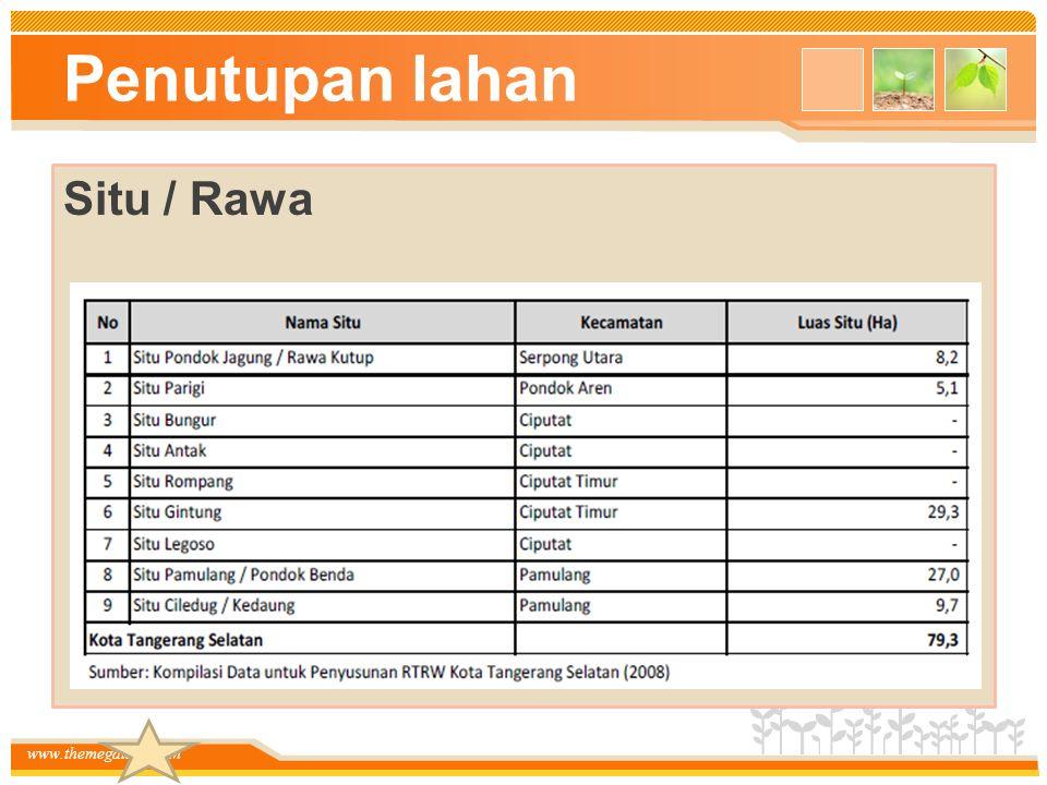 www.themegallery.com Penutupan lahan Situ / Rawa