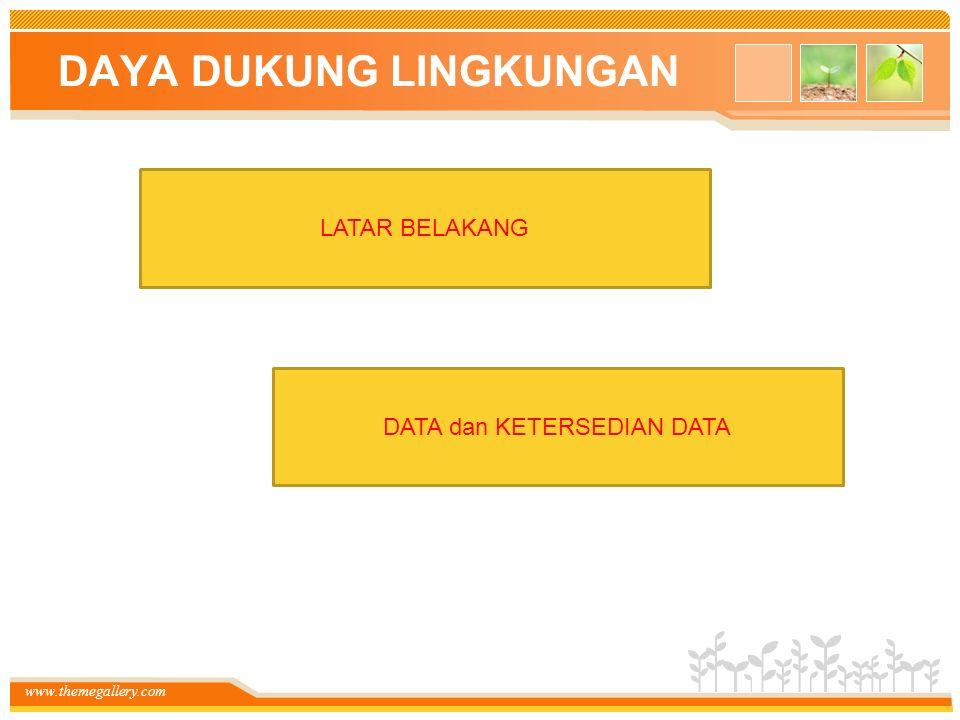 www.themegallery.com DAYA DUKUNG LINGKUNGAN LATAR BELAKANG DATA dan KETERSEDIAN DATA