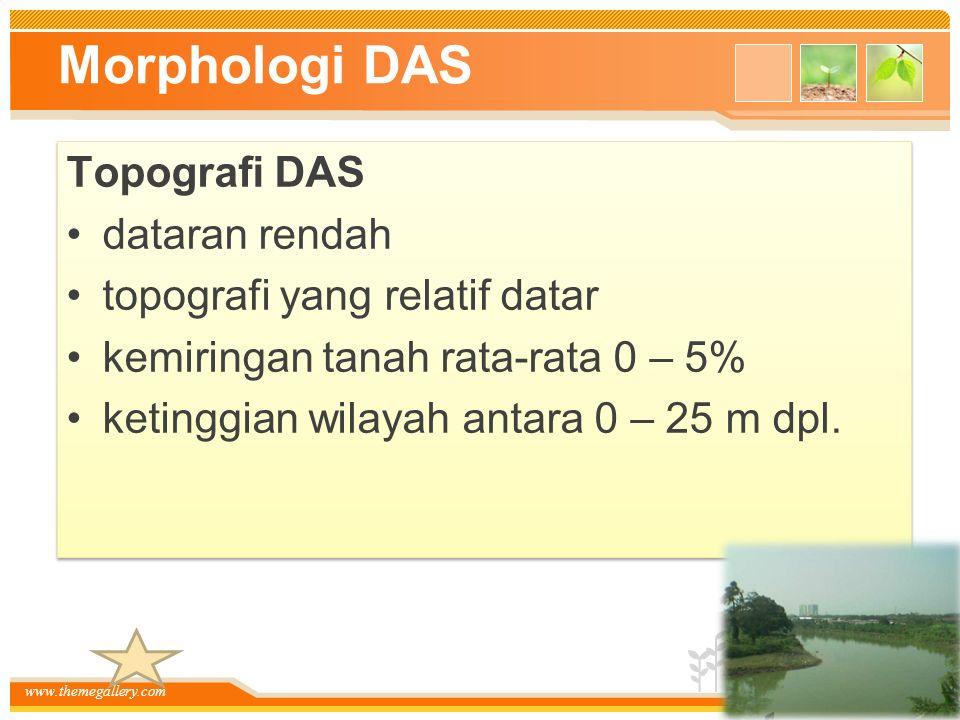 www.themegallery.com Morphologi DAS Topografi DAS dataran rendah topografi yang relatif datar kemiringan tanah rata-rata 0 – 5% ketinggian wilayah antara 0 – 25 m dpl.