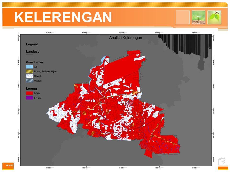 www.themegallery.com Data Untuk Kajian indikator Degradasi Sumberdaya Air No.Data Ketersediaan Data Sumber Data adatidak ada 1.