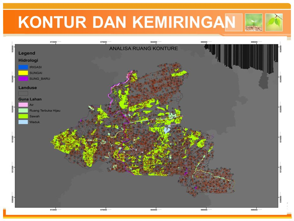 www.themegallery.com Hidrogeologi Total Ketersediaan Air Debit sungai Debit = 2,551 m³/dt