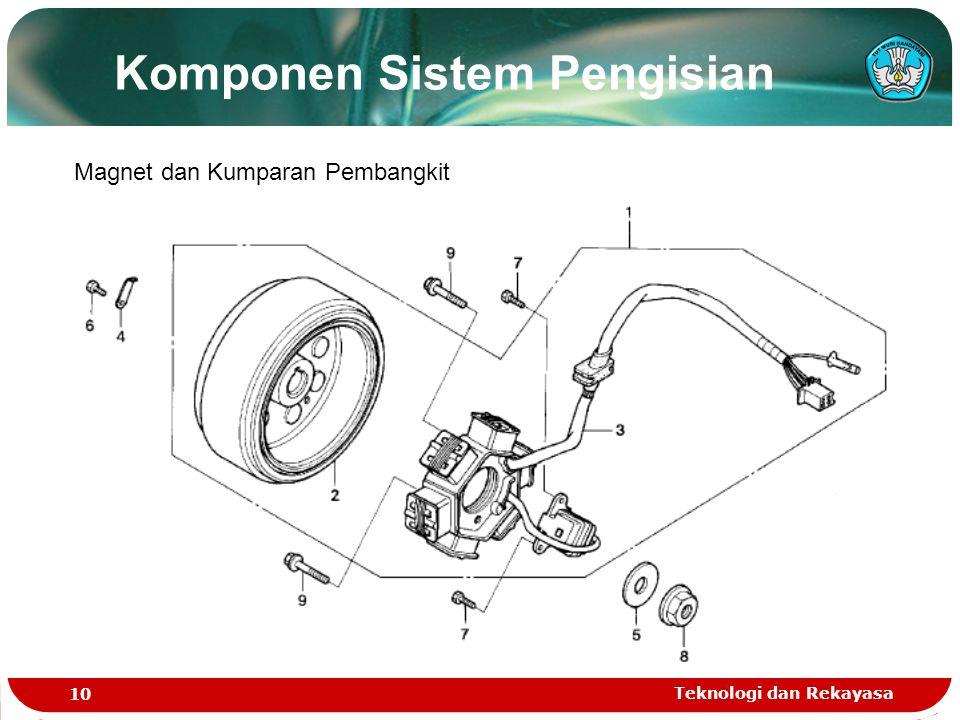 Teknologi dan Rekayasa 10 Magnet dan Kumparan Pembangkit Komponen Sistem Pengisian