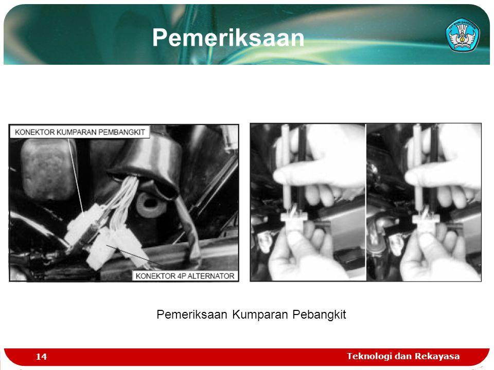 Teknologi dan Rekayasa 14 Pemeriksaan Kumparan Pebangkit Pemeriksaan