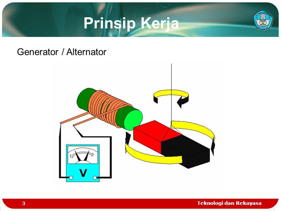 Teknologi dan Rekayasa 3 Generator / Alternator Prinsip Kerja