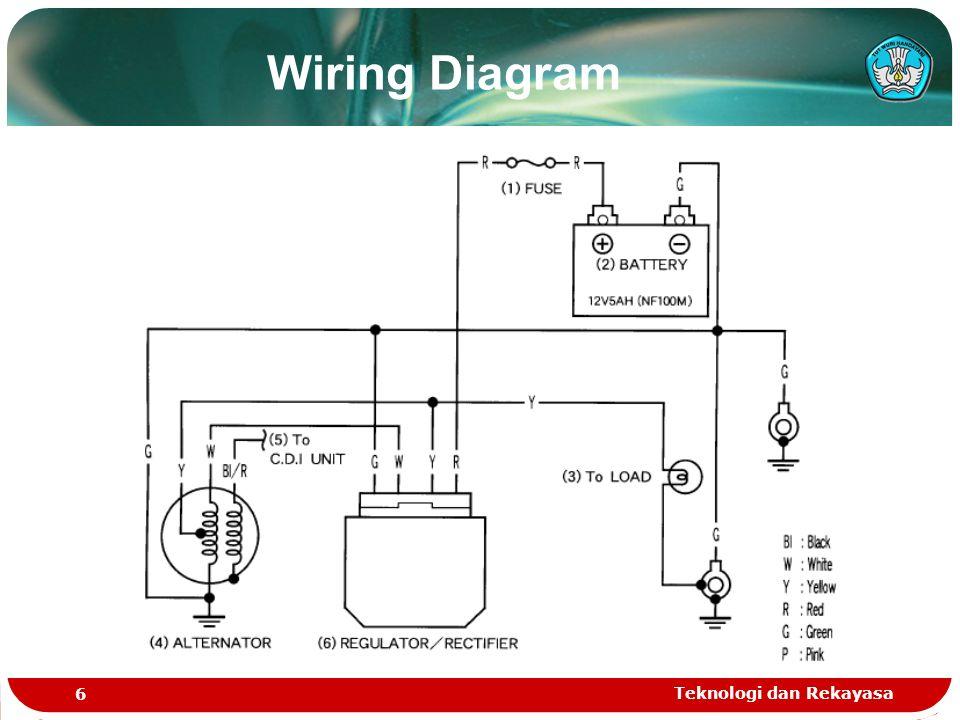 Teknologi dan Rekayasa 6 Wiring Diagram