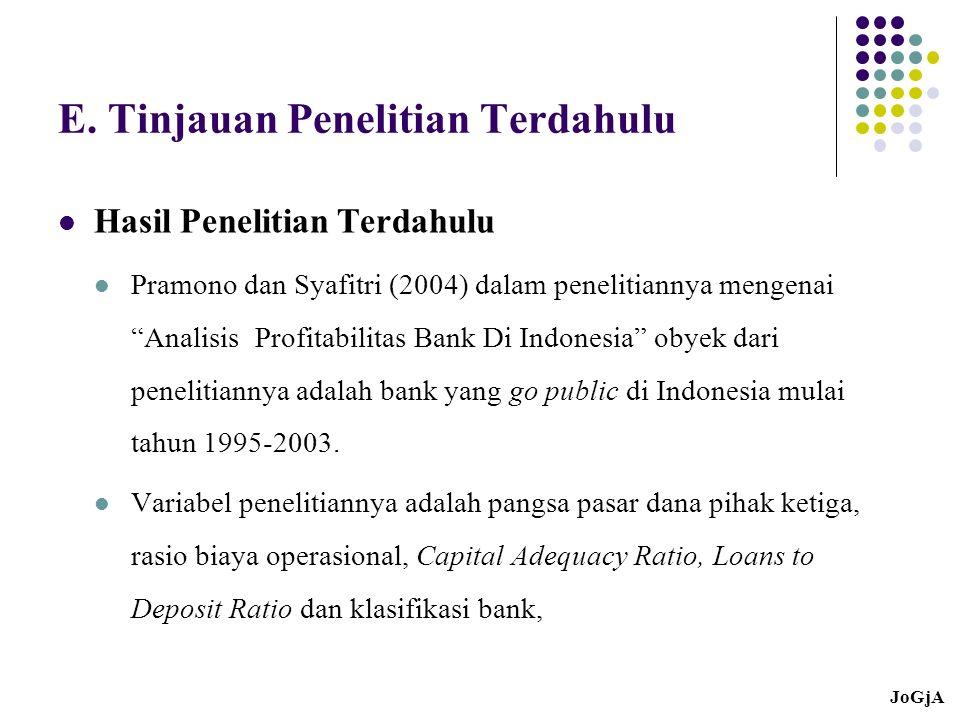 """E. Tinjauan Penelitian Terdahulu Hasil Penelitian Terdahulu Pramono dan Syafitri (2004) dalam penelitiannya mengenai """"Analisis Profitabilitas Bank Di"""