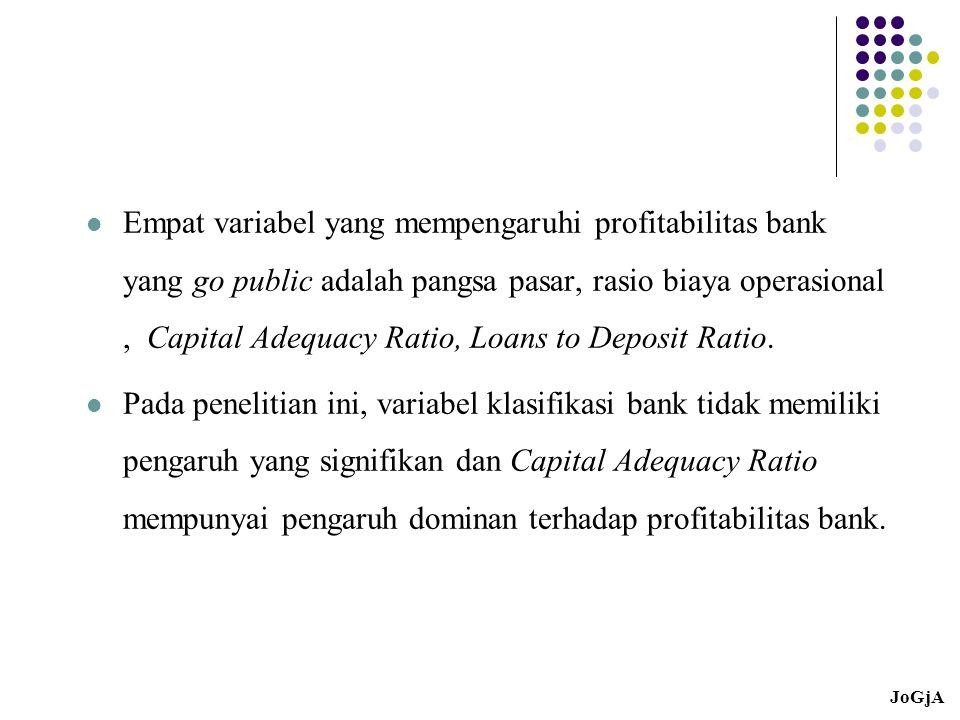 Empat variabel yang mempengaruhi profitabilitas bank yang go public adalah pangsa pasar, rasio biaya operasional, Capital Adequacy Ratio, Loans to Dep