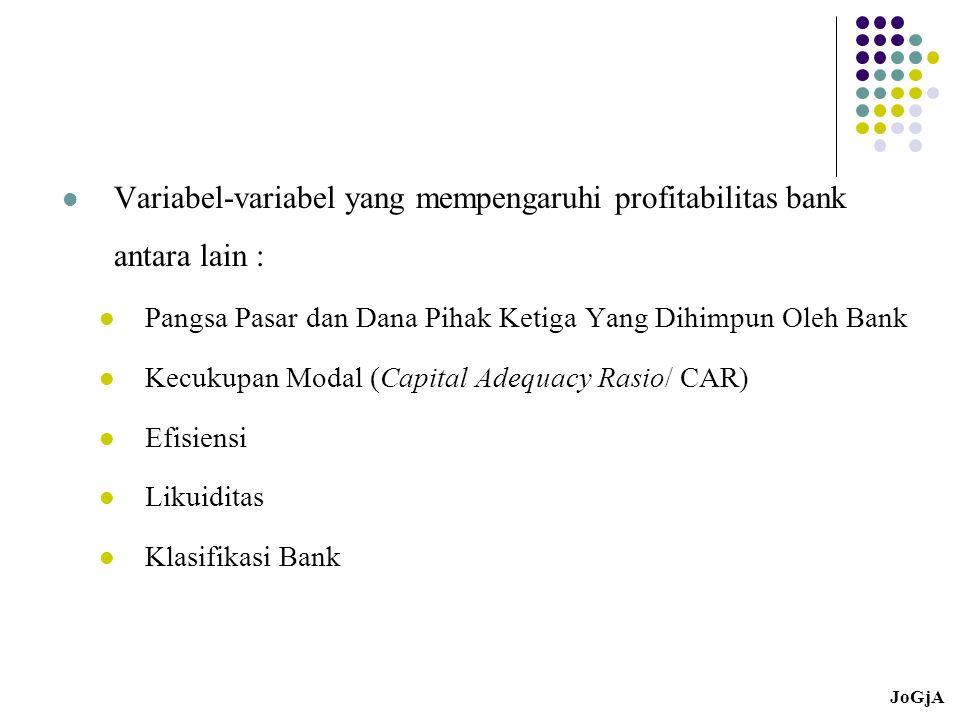 Variabel-variabel yang mempengaruhi profitabilitas bank antara lain : Pangsa Pasar dan Dana Pihak Ketiga Yang Dihimpun Oleh Bank Kecukupan Modal (Capital Adequacy Rasio/ CAR) Efisiensi Likuiditas Klasifikasi Bank JoGjA