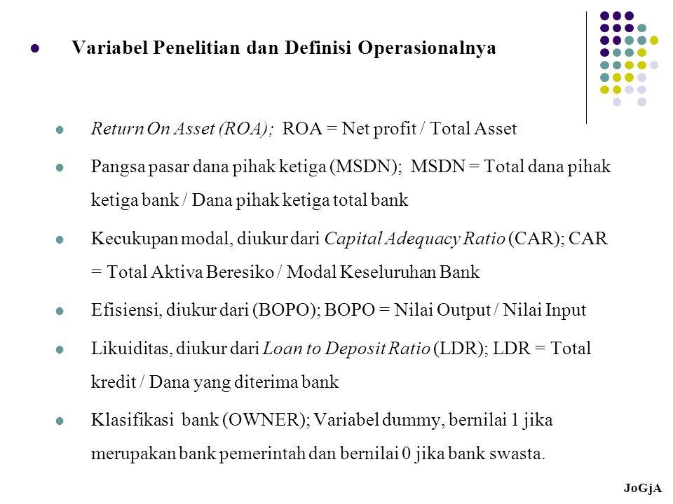 Variabel Penelitian dan Definisi Operasionalnya Return On Asset (ROA); ROA = Net profit / Total Asset Pangsa pasar dana pihak ketiga (MSDN); MSDN = Total dana pihak ketiga bank / Dana pihak ketiga total bank Kecukupan modal, diukur dari Capital Adequacy Ratio (CAR); CAR = Total Aktiva Beresiko / Modal Keseluruhan Bank Efisiensi, diukur dari (BOPO); BOPO = Nilai Output / Nilai Input Likuiditas, diukur dari Loan to Deposit Ratio (LDR); LDR = Total kredit / Dana yang diterima bank Klasifikasi bank (OWNER); Variabel dummy, bernilai 1 jika merupakan bank pemerintah dan bernilai 0 jika bank swasta.
