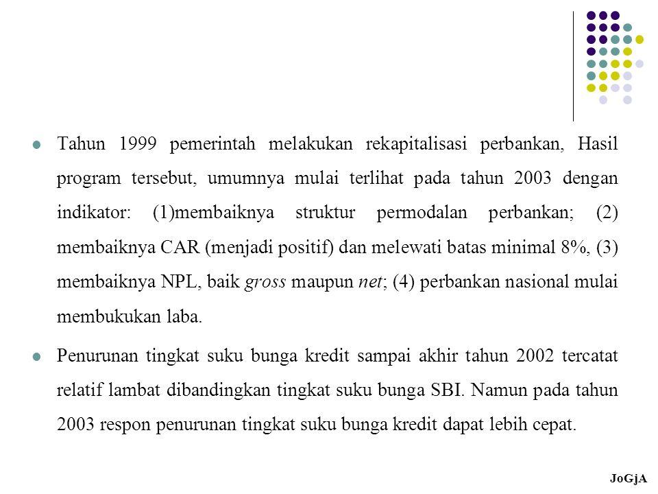 Tahun 1999 pemerintah melakukan rekapitalisasi perbankan, Hasil program tersebut, umumnya mulai terlihat pada tahun 2003 dengan indikator: (1)membaiknya struktur permodalan perbankan; (2) membaiknya CAR (menjadi positif) dan melewati batas minimal 8%, (3) membaiknya NPL, baik gross maupun net; (4) perbankan nasional mulai membukukan laba.