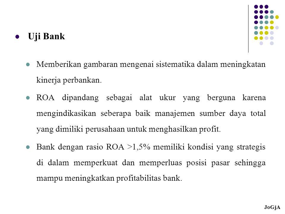 Uji Bank Memberikan gambaran mengenai sistematika dalam meningkatan kinerja perbankan. ROA dipandang sebagai alat ukur yang berguna karena mengindikas