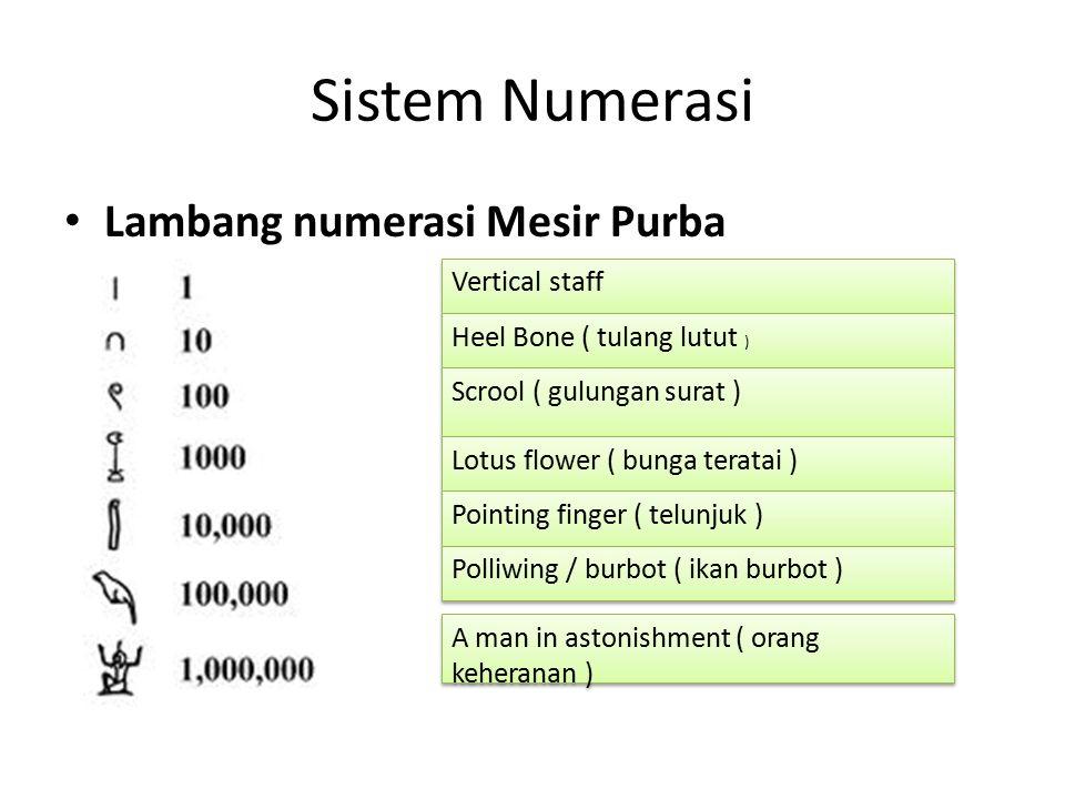 Sistem Numerasi Lambang numerasi Mesir Purba Vertical staff Heel Bone ( tulang lutut ) Scrool ( gulungan surat ) Lotus flower ( bunga teratai ) Pointing finger ( telunjuk ) Polliwing / burbot ( ikan burbot ) A man in astonishment ( orang keheranan )