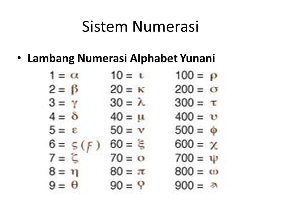 Sistem Numerasi Sistem Numerasi Cina – Jepang Angka tradisional Cina–Jepang menggunakan pengelompokkan dengan bilangan dasar 10.