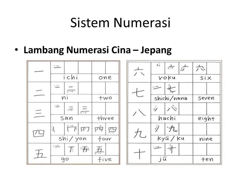 Sistem Numerasi Lambang Numerasi Cina – Jepang