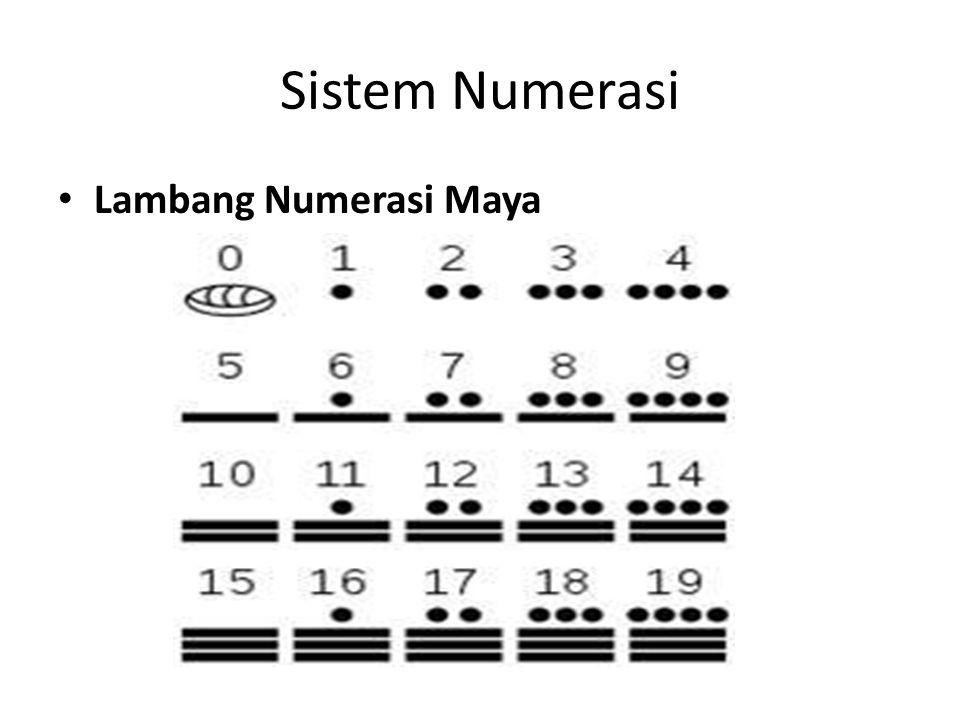 Sistem Numerasi Lambang Numerasi Maya