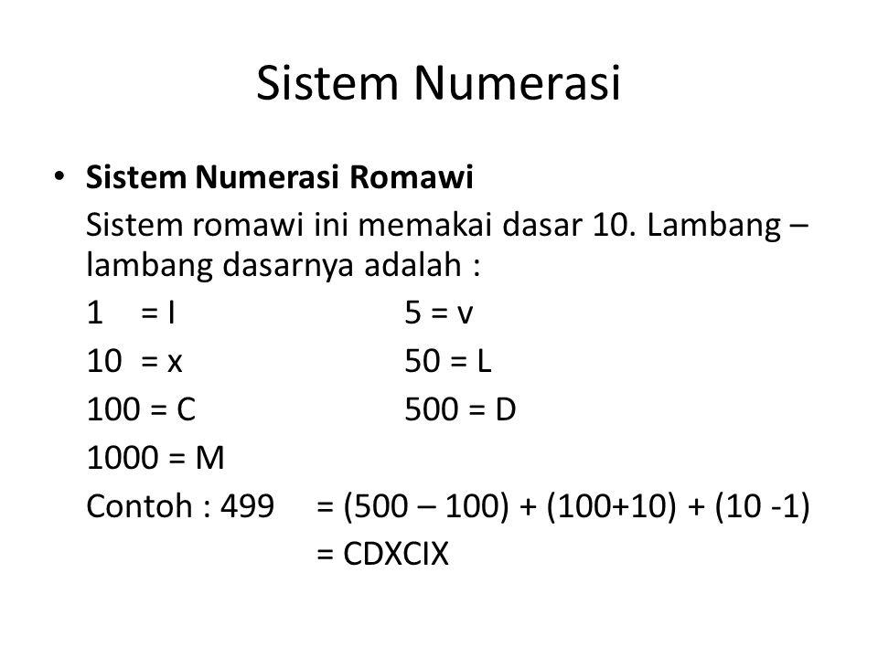 Sistem Numerasi Sistem Numerasi Attika Sistem ini berkembang sekitar abad ketiga S.M.