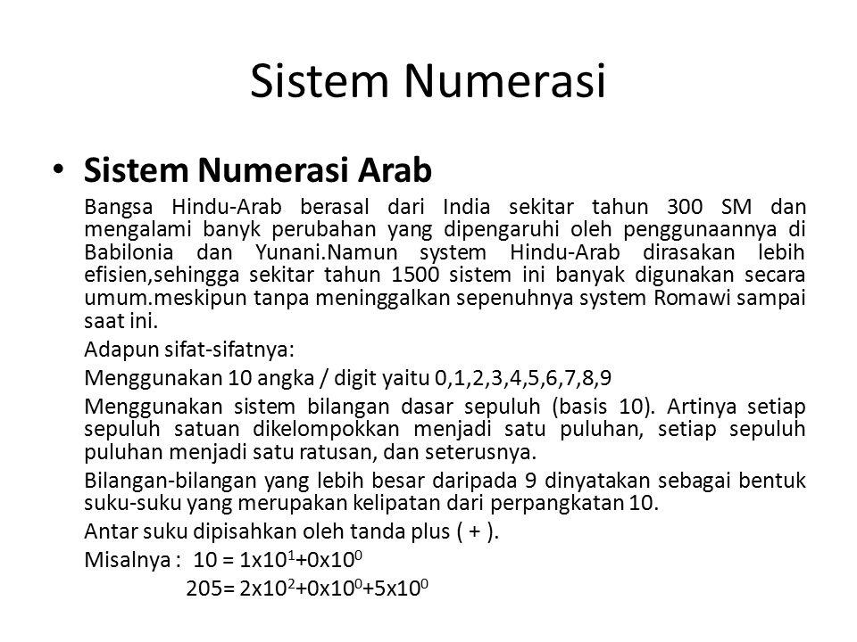 Sistem Numerasi Sistem Numerasi Arab Bangsa Hindu-Arab berasal dari India sekitar tahun 300 SM dan mengalami banyk perubahan yang dipengaruhi oleh penggunaannya di Babilonia dan Yunani.Namun system Hindu-Arab dirasakan lebih efisien,sehingga sekitar tahun 1500 sistem ini banyak digunakan secara umum.meskipun tanpa meninggalkan sepenuhnya system Romawi sampai saat ini.