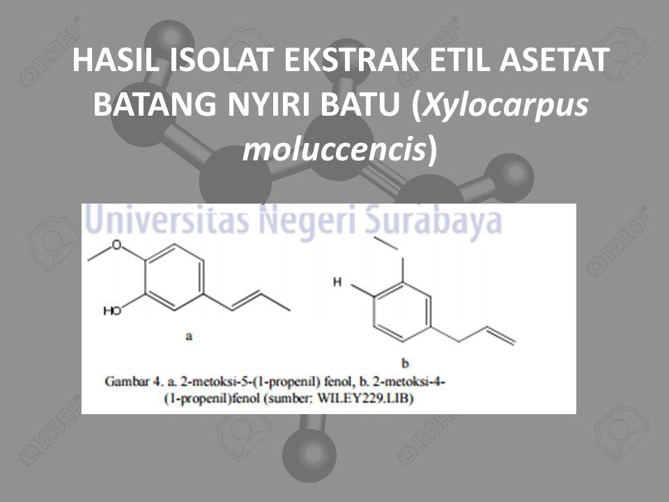 HASIL ISOLAT EKSTRAK ETIL ASETAT BATANG NYIRI BATU (Xylocarpus moluccencis)