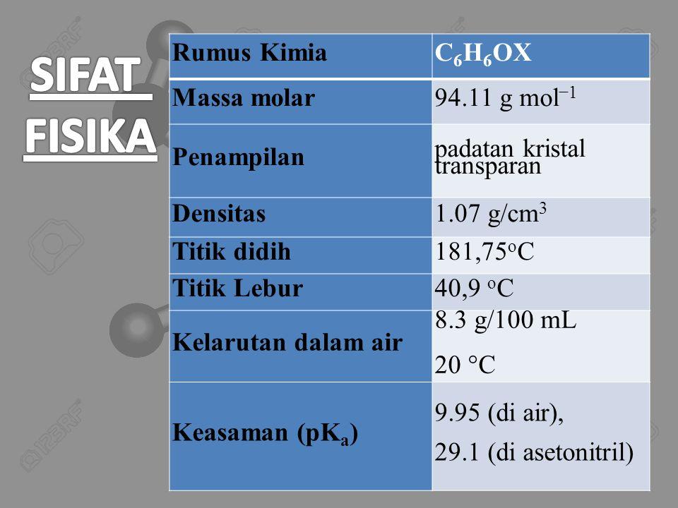 Rumus KimiaC 6 H 6 OX Massa molar94.11 g mol −1 Penampilan padatan kristal transparan Densitas1.07 g/cm 3 Titik didih181,75 o C Titik Lebur40,9 o C Kelarutan dalam air 8.3 g/100 mL 20 °C Keasaman (pK a ) 9.95 (di air), 29.1 (di asetonitril)
