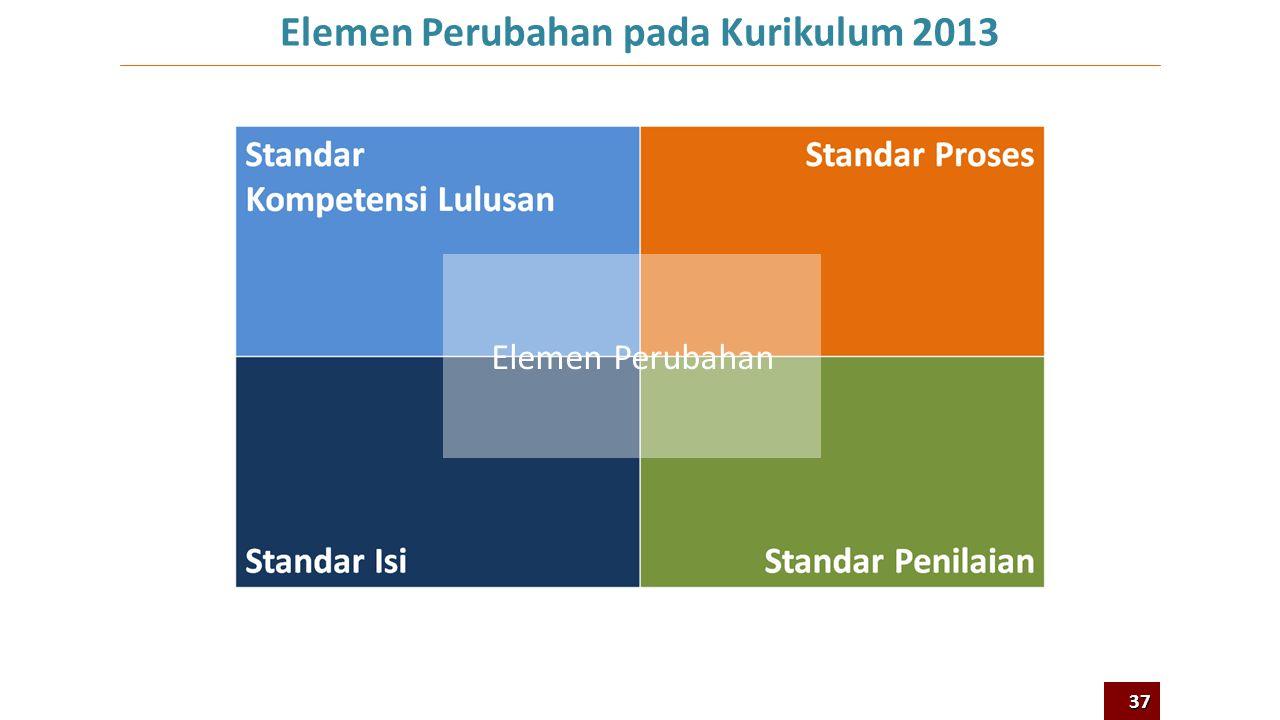 Apa Saja Yang Berubah Pada Kurikulum 2013? 5 36