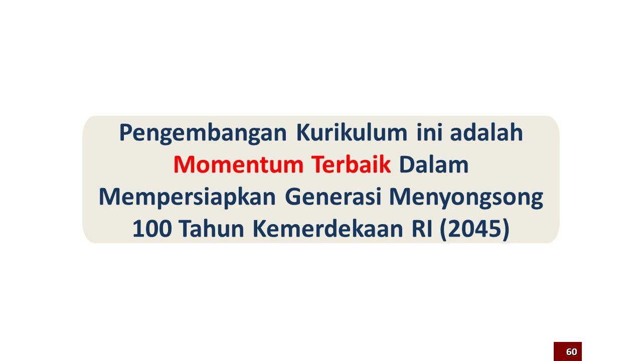 NoJenjang Satuan KelasTahun 201320142015 1SDI II III IV V VI 2SMPVII VIII IX 3SMA/SMKX XI XII Jadwal Implementasi 59